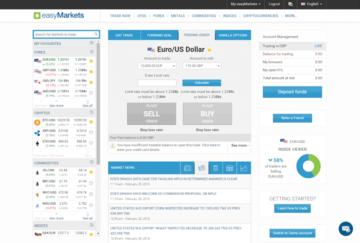 Easy Markets trading platform