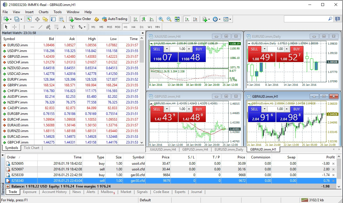 Forex demo account canada