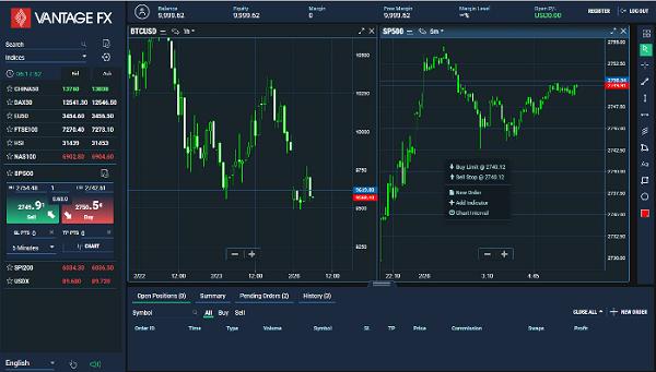 Vantage FX MarketTrader
