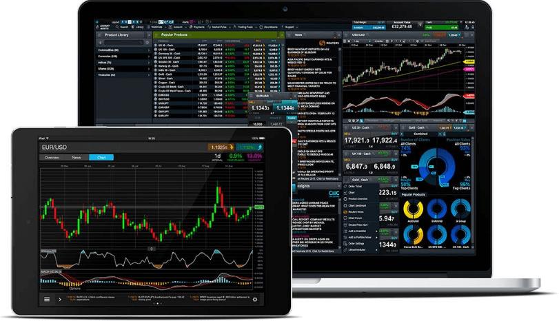 CMC Markets Trading platforms