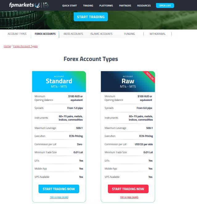 FP Markets accounts