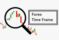forex time Canada