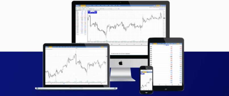 Fusion Markets Platforms