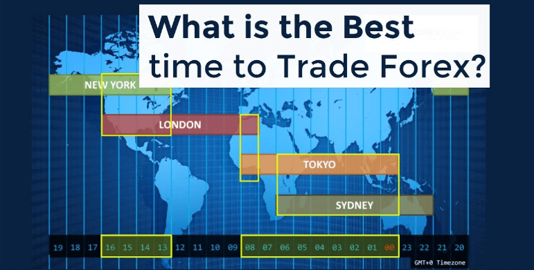 Best time for forex trading Canada